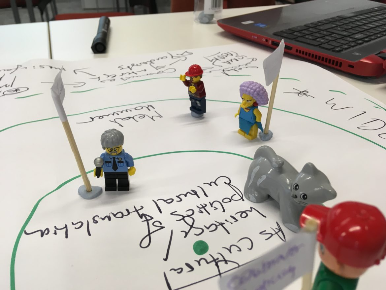 Impact Workshops at Birmingham City University